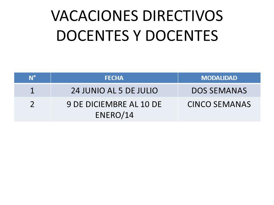VACACIONES DIRECTIVOS DOCENTES Y DOCENTES N°FECHAMODALIDAD 124 JUNIO AL 5 DE JULIODOS SEMANAS 29 DE DICIEMBRE AL 10 DE ENERO/14 CINCO SEMANAS