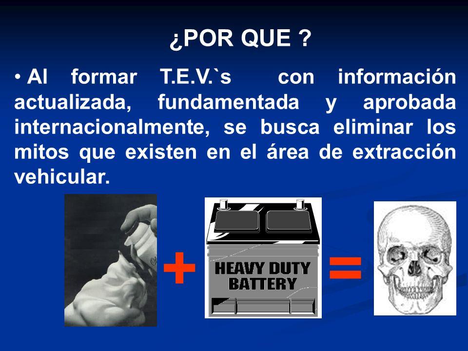 ¿POR QUE ? Al formar T.E.V.`s con información actualizada, fundamentada y aprobada internacionalmente, se busca eliminar los mitos que existen en el á