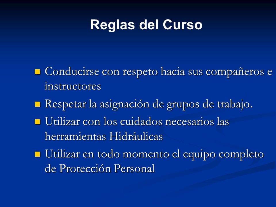 Reglas del Curso Conducirse con respeto hacia sus compañeros e instructores Conducirse con respeto hacia sus compañeros e instructores Respetar la asi