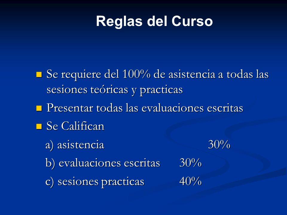 Reglas del Curso Se requiere del 100% de asistencia a todas las sesiones teóricas y practicas Se requiere del 100% de asistencia a todas las sesiones