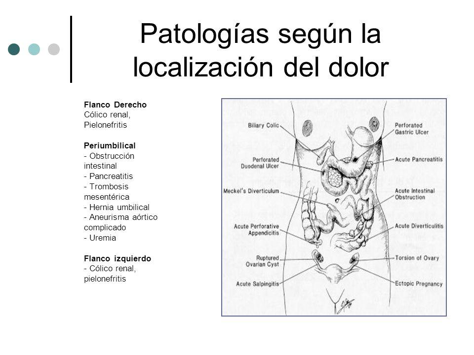 Patologías según la localización del dolor Flanco Derecho Cólico renal, Pielonefritis Periumbilical - Obstrucción intestinal - Pancreatitis - Trombosi