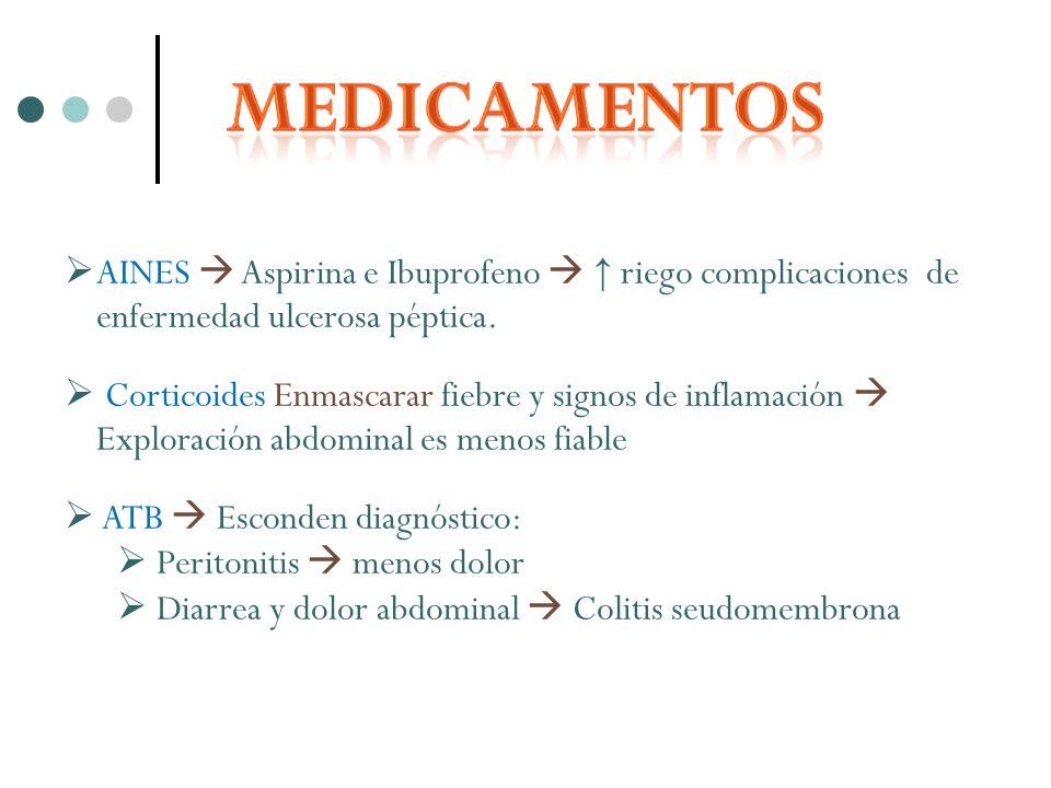 AINES Aspirina e Ibuprofeno riego complicaciones de enfermedad ulcerosa péptica. Corticoides Enmascarar fiebre y signos de inflamación Exploración abd