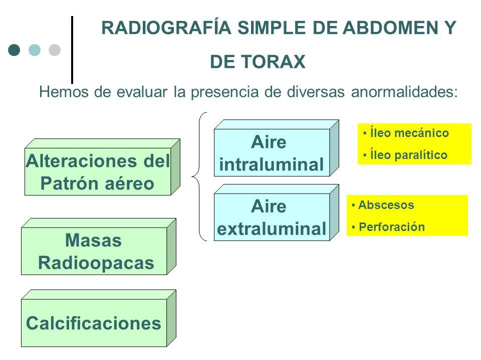 RADIOGRAFÍA SIMPLE DE ABDOMEN Y DE TORAX Hemos de evaluar la presencia de diversas anormalidades: Alteraciones del Patrón aéreo Aire intraluminal Aire