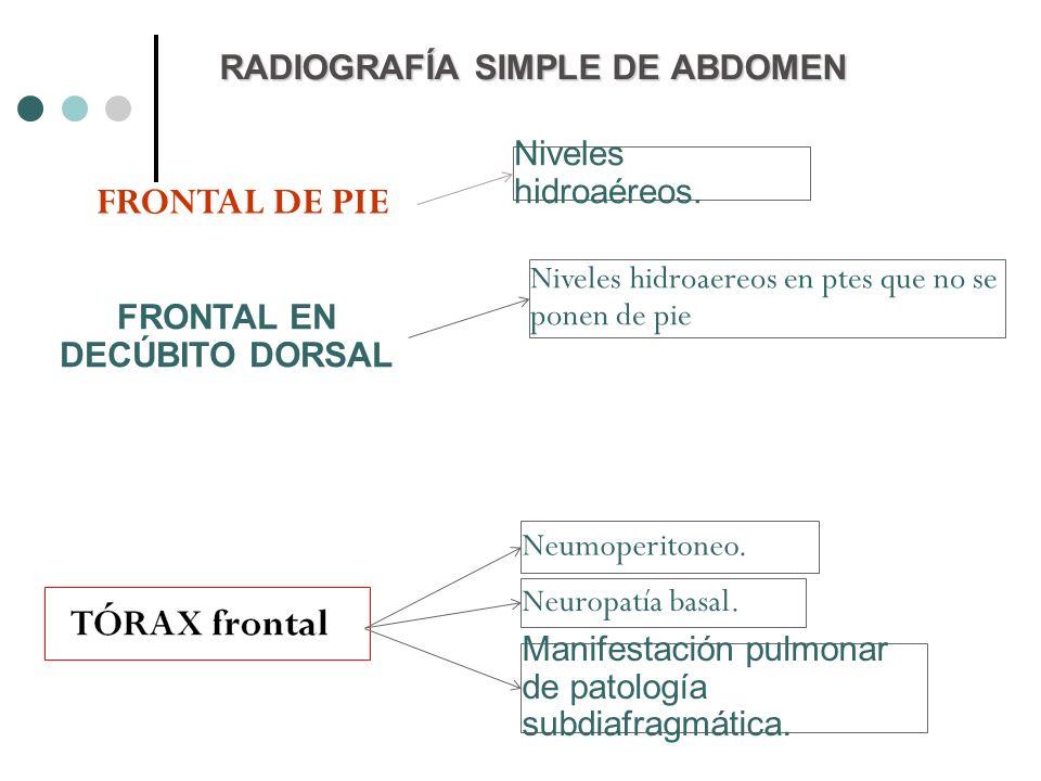 RADIOGRAFÍA SIMPLE DE ABDOMEN Neumoperitoneo. Niveles hidroaereos en ptes que no se ponen de pie FRONTAL DE PIE Neuropatía basal. Manifestación pulmon