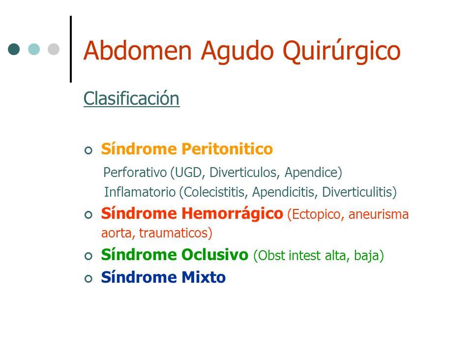 Abdomen Agudo Quirúrgico Clasificación Síndrome Peritonitico Perforativo (UGD, Diverticulos, Apendice) Inflamatorio (Colecistitis, Apendicitis, Divert