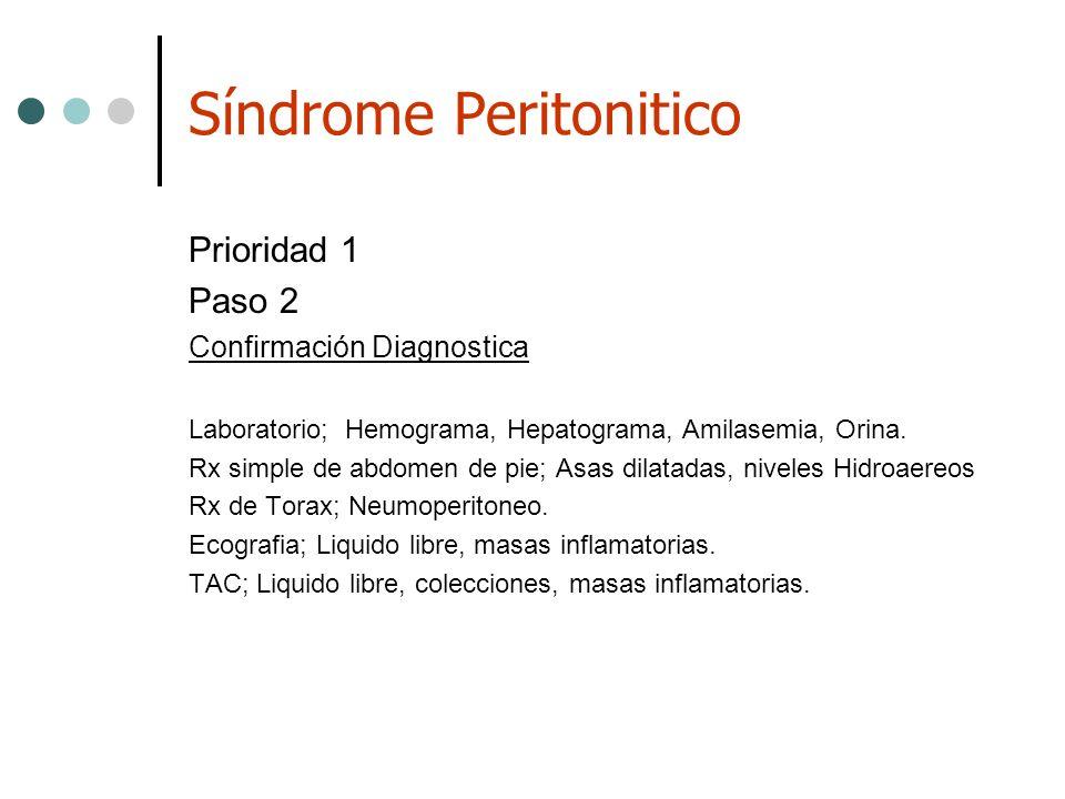 Síndrome Peritonitico Prioridad 1 Paso 2 Confirmación Diagnostica Laboratorio; Hemograma, Hepatograma, Amilasemia, Orina. Rx simple de abdomen de pie;