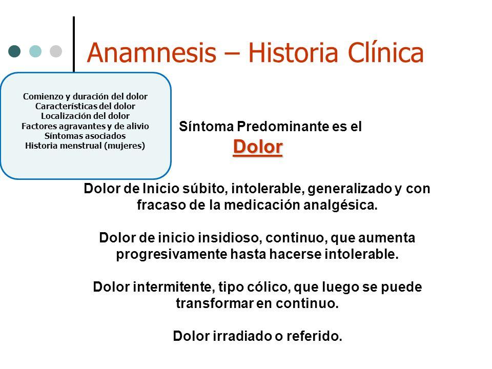 Anamnesis – Historia Clínica Síntoma Predominante es elDolor Dolor de Inicio súbito, intolerable, generalizado y con fracaso de la medicación analgési