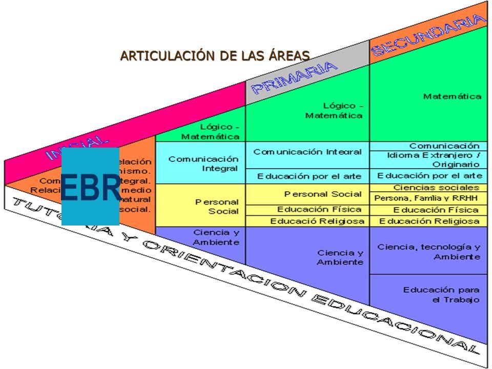 TITULO ARTICULACIÓN DE LAS ÁREAS EBR
