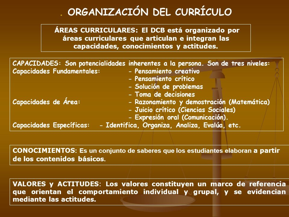 ORGANIZACIÓN DEL CURRÍCULO ÁREAS CURRICULARES: El DCB está organizado por áreas curriculares que articulan e integran las capacidades, conocimientos y actitudes.