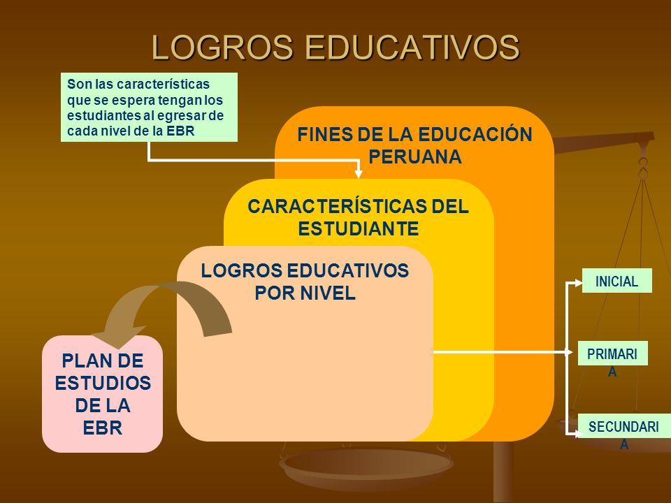 LOGROS EDUCATIVOS FINES DE LA EDUCACIÓN PERUANA CARACTERÍSTICAS DEL ESTUDIANTE LOGROS EDUCATIVOS POR NIVEL PLAN DE ESTUDIOS DE LA EBR Son las características que se espera tengan los estudiantes al egresar de cada nivel de la EBR INICIAL PRIMARI A SECUNDARI A