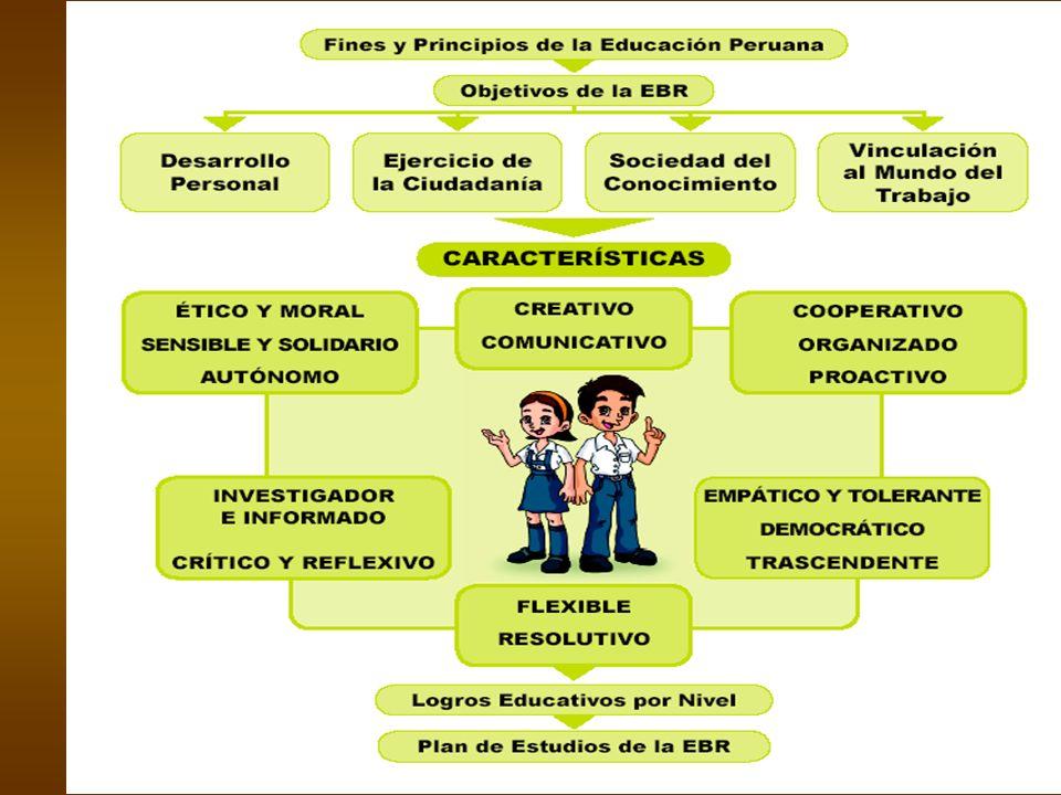 Desarrollo Personal Vinculació n al mundo del trabajo Ejercicio de la ciudadanía Sociedad del Conocimien to LOGROS EDUCATIVOS DE LOS ESTUDIANTES FINES