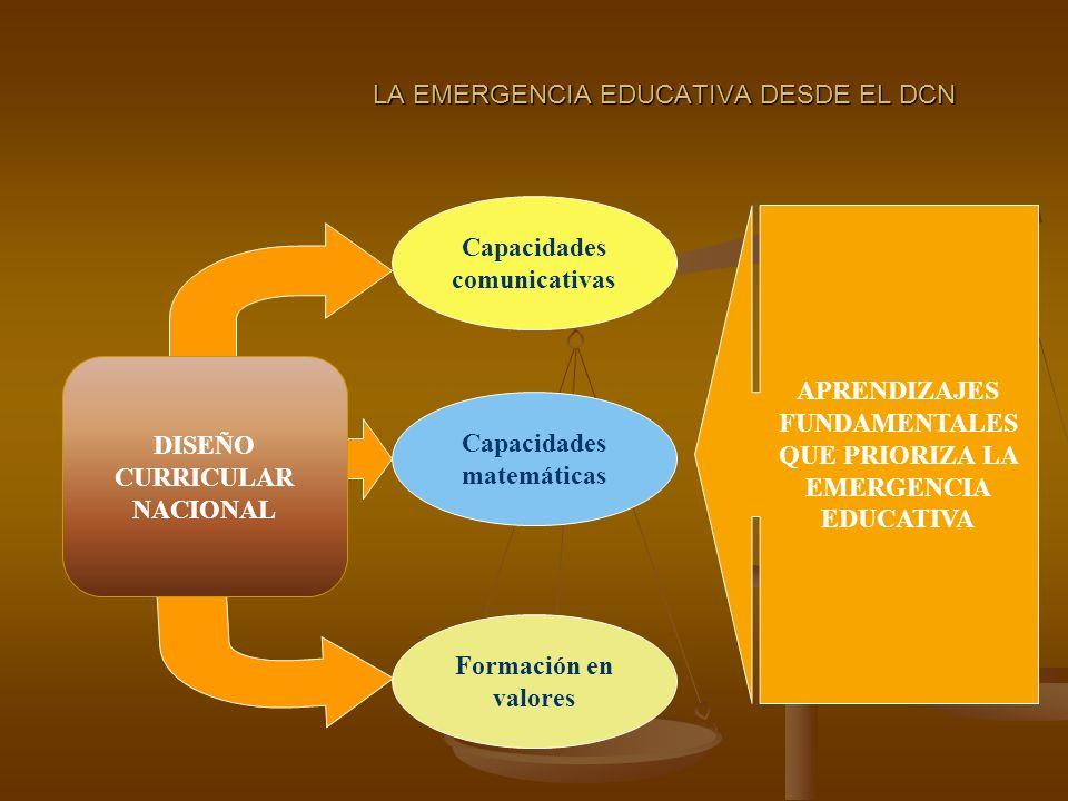 Capacidades comunicativas Capacidades matemáticas Formación en valores APRENDIZAJES FUNDAMENTALES QUE PRIORIZA LA EMERGENCIA EDUCATIVA DISEÑO CURRICULAR NACIONAL LA EMERGENCIA EDUCATIVA DESDE EL DCN