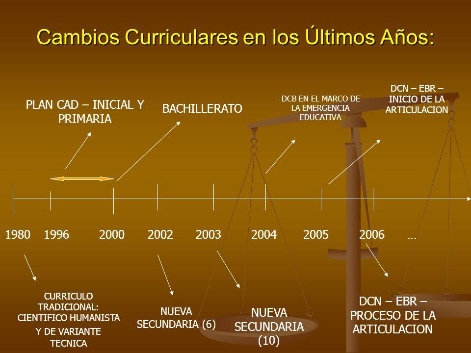 Cambios Curriculares en los Últimos Años: 1996200220032004200520062000 PLAN CAD – INICIAL Y PRIMARIA BACHILLERATO NUEVA SECUNDARIA (6) NUEVA SECUNDARIA (10) DCB EN EL MARCO DE LA EMERGENCIA EDUCATIVA DCN – EBR – INICIO DE LA ARTICULACION DCN – EBR – PROCESO DE LA ARTICULACION 1980 CURRICULO TRADICIONAL: CIENTIFICO HUMANISTA Y DE VARIANTE TECNICA …