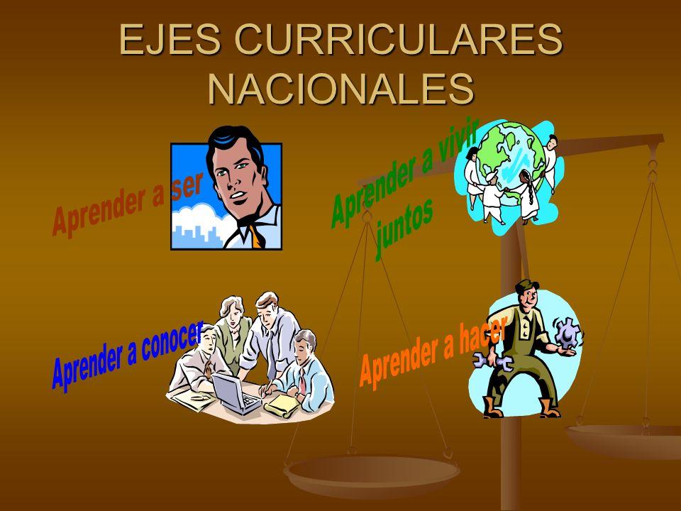 EJES CURRICULARES NACIONALES
