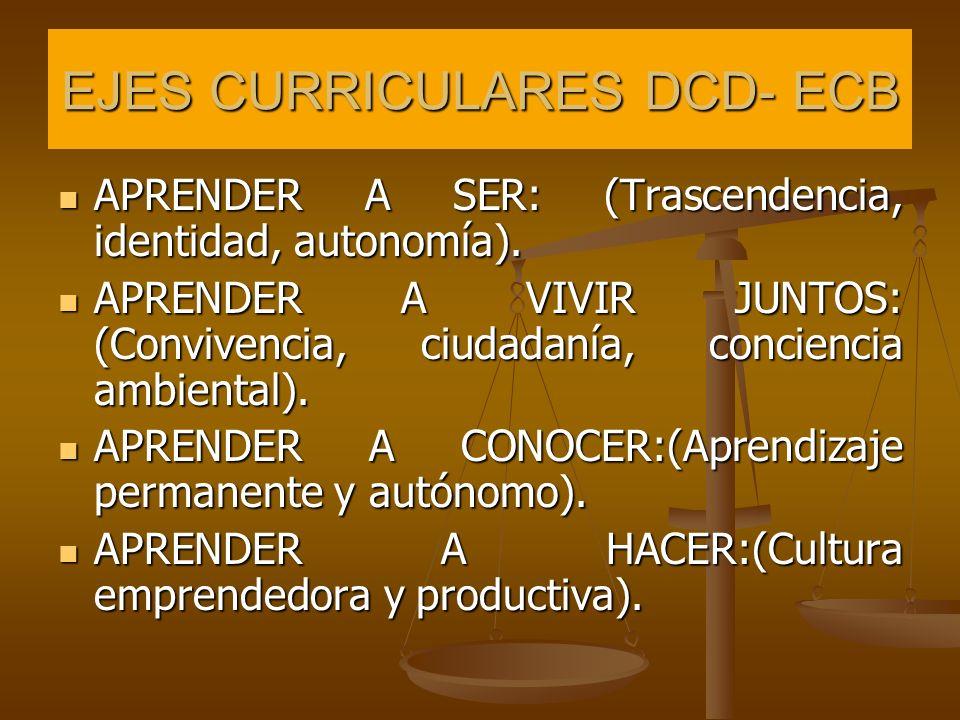 EJES CURRICULARES DCD- ECB APRENDER A SER: (Trascendencia, identidad, autonomía).