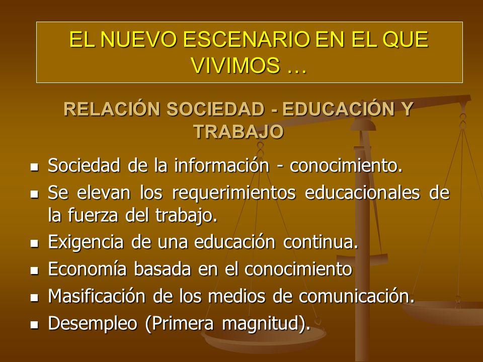 RELACIÓN SOCIEDAD - EDUCACIÓN Y TRABAJO Sociedad de la información - conocimiento.