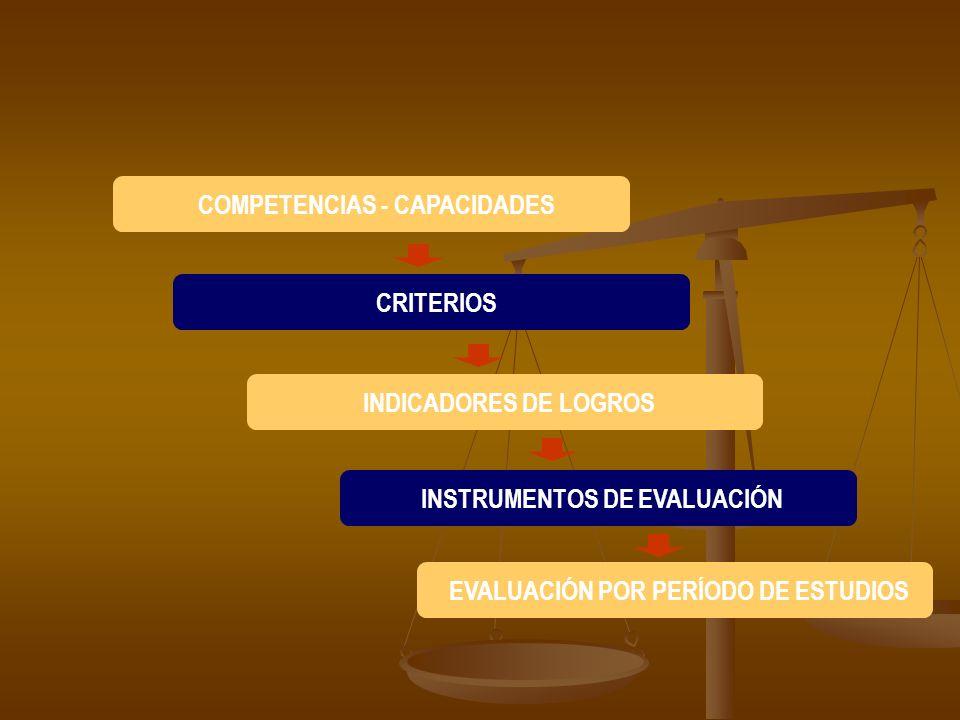 COMPETENCIAS - CAPACIDADES CRITERIOS INDICADORES DE LOGROS INSTRUMENTOS DE EVALUACIÓN EVALUACIÓN POR PERÍODO DE ESTUDIOS
