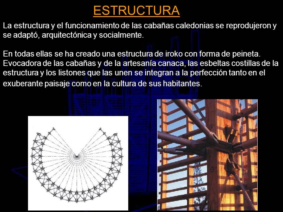 ESTRUCTURA La estructura y el funcionamiento de las cabañas caledonias se reprodujeron y se adaptó, arquitectónica y socialmente. En todas ellas se ha
