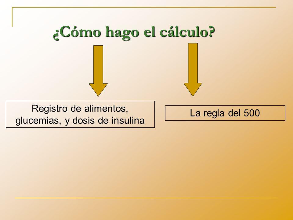 Paso 1: Registro de gramos de H de C realmente ingeridos en cada comida Paso 2: Registro de la dosis de Insulina que recibe pre ingesta que REALMENTE alcanzan los objetivos previstos de niveles glucémicos Método 1: Registro de alimentos, glucemias, y dosis de insulina
