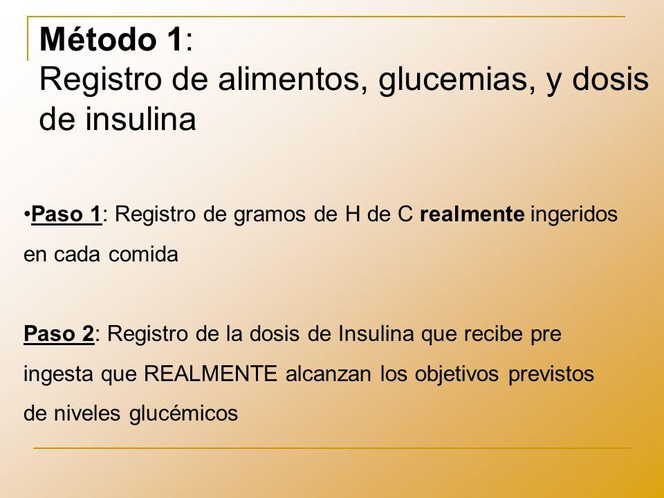 Paso 3: Para determinar la relación carbohidratos por unidad de insulina, se divide el total de gramos de carbohidratos de cada comida por el número de unidades de insulina D _ g / UI Al _ g / UI M_g / UI C _ g / UI