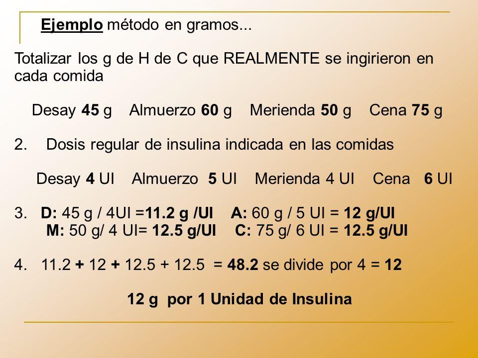 Método 2: La regla de 500 Consiste en dividir la dosis total diaria de insulina por 500: el resultado es la cantidad de carbohidratos por unidad de insulina Ejemplo: Dosis total: 36 unidades Controles glucémicos dentro de valores normales 500/ 36= 13.8 relación H de C/UI= 14:1