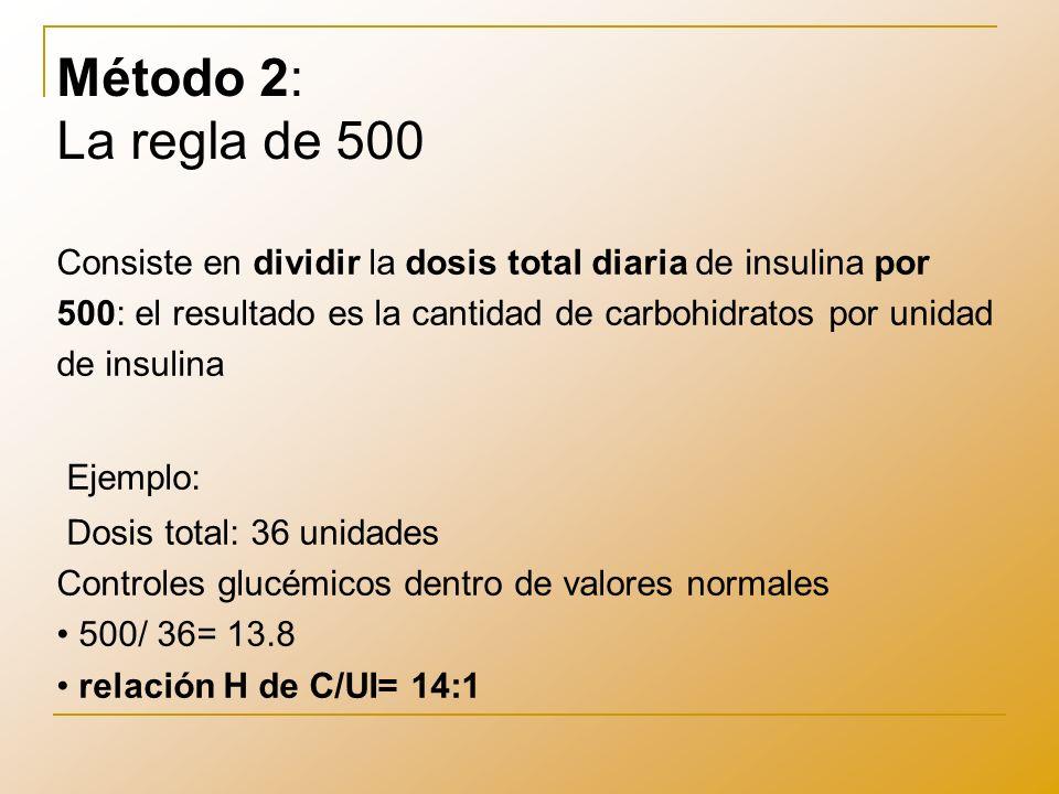 Corrección de los valores de glucemia pre ingesta Factor de sensibilidad insulínica Método para calcular la cantidad de insulina que se necesita para que la glucosa pre ingesta vuelva a los parámetros normales Cantidad de glucosa (mg/dl ) que es reducida por 1 unidad de insulina rápida o regular