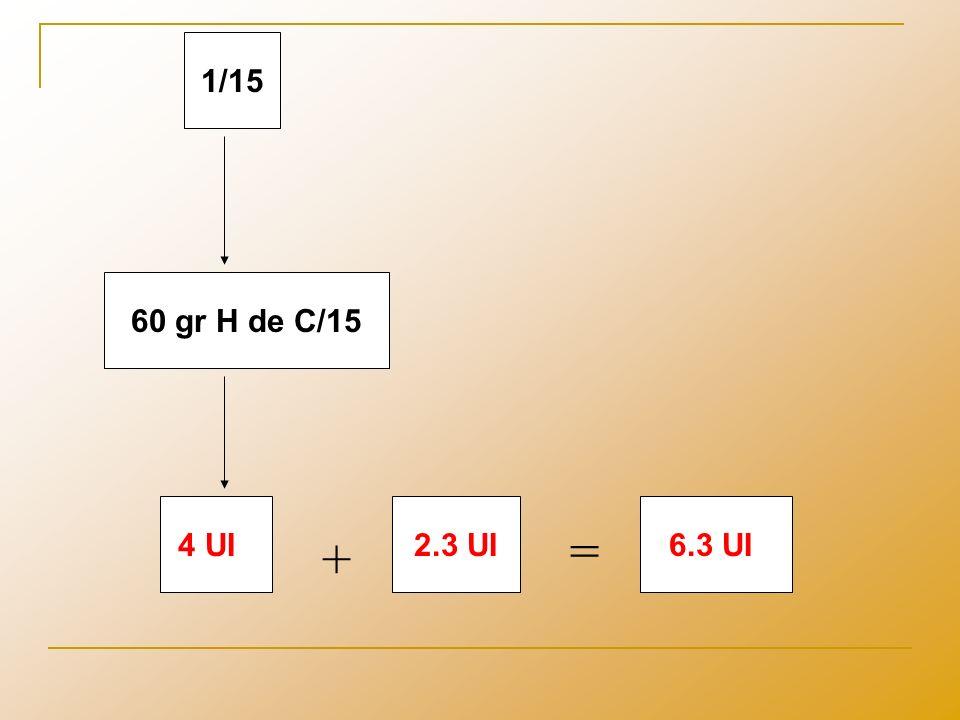 Conocimiento AUTONOMIA Dosis Insulina Correcciones en cada consulta Monitoreo glucémico Observaciones diarias Alimentación REGISTRO DIARIO