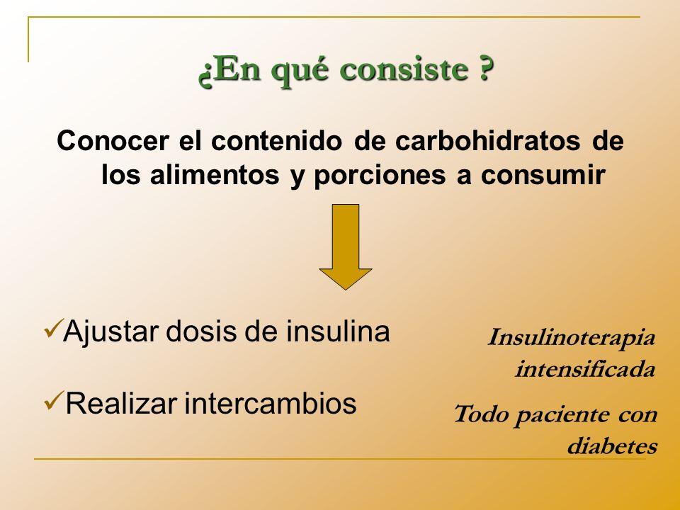 Ajuste de alimentos a dosis de insulina Sistema Tradicional
