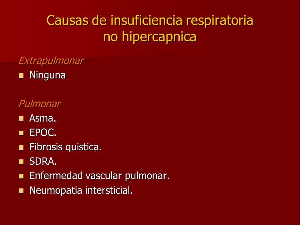 Causas de insuficiencia respiratoria no hipercapnica Extrapulmonar Ninguna NingunaPulmonar Asma. Asma. EPOC. EPOC. Fibrosis quistica. Fibrosis quistic