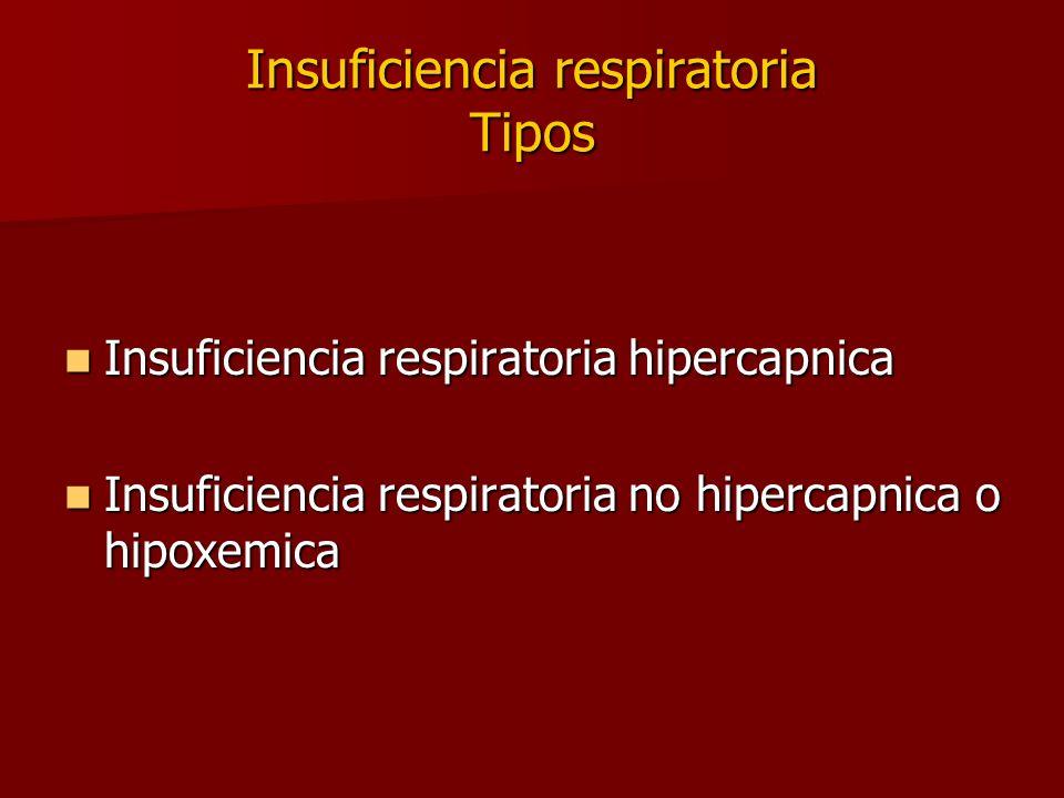 Insuficiencia respiratoria Tipos Insuficiencia respiratoria hipercapnica Insuficiencia respiratoria hipercapnica Insuficiencia respiratoria no hiperca