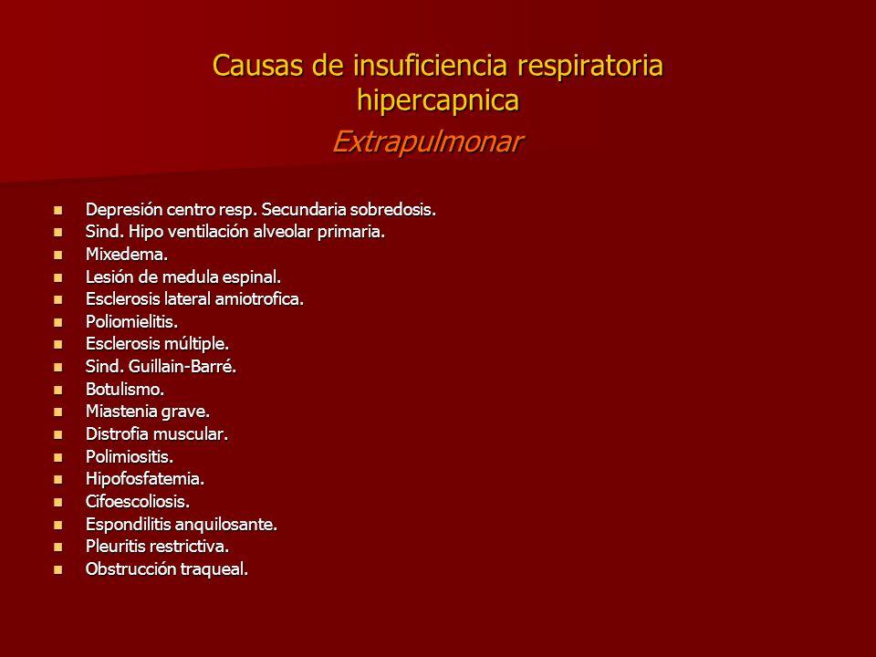 Causas de insuficiencia respiratoria hipercapnica Extrapulmonar Extrapulmonar Depresión centro resp. Secundaria sobredosis. Depresión centro resp. Sec
