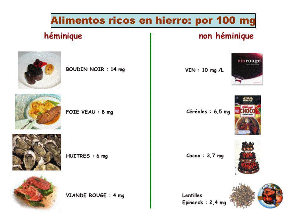 Alimentos ricos en hierro: por 100 mg