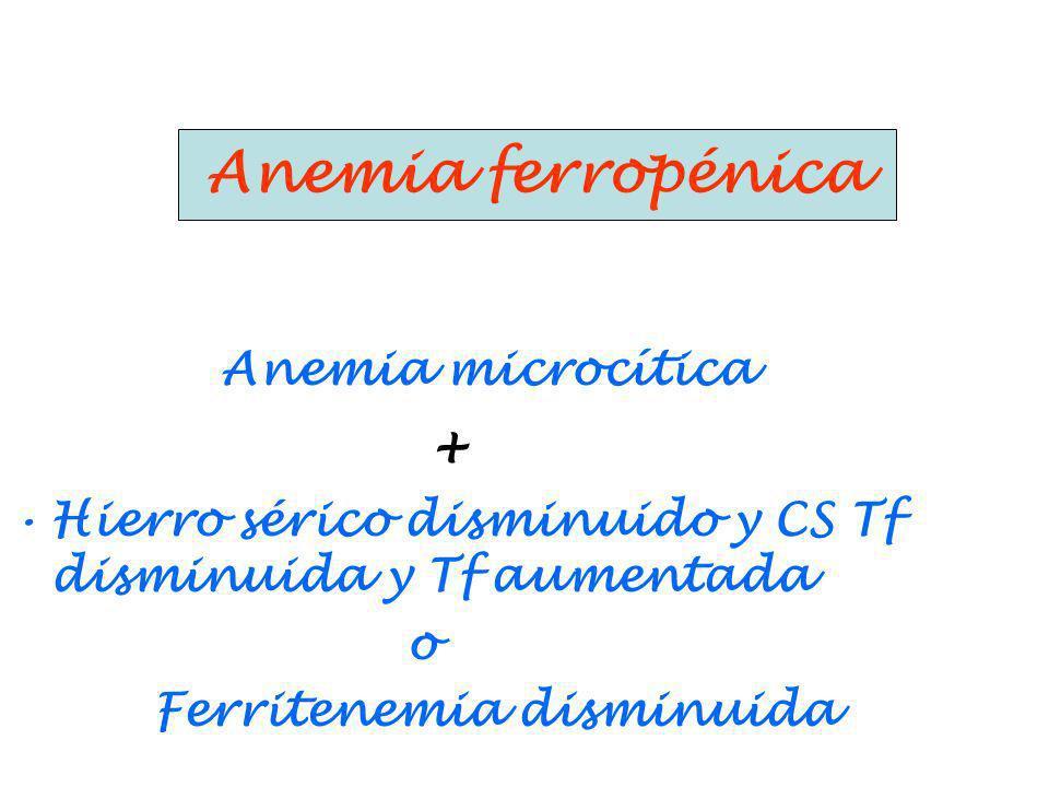 Anemia ferropénica Anemia microcítica + Hierro sérico disminuido y CS Tf disminuida y Tf aumentada o Ferritenemia disminuida Anemia ferropénica