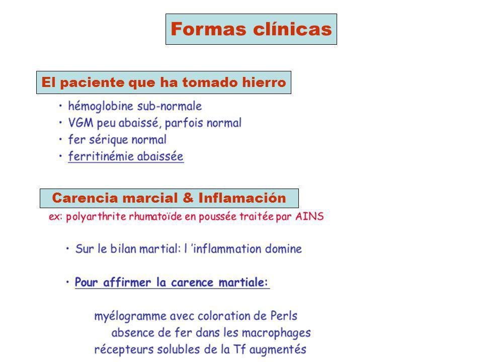 Formas clínicas El paciente que ha tomado hierro Carencia marcial & Inflamación