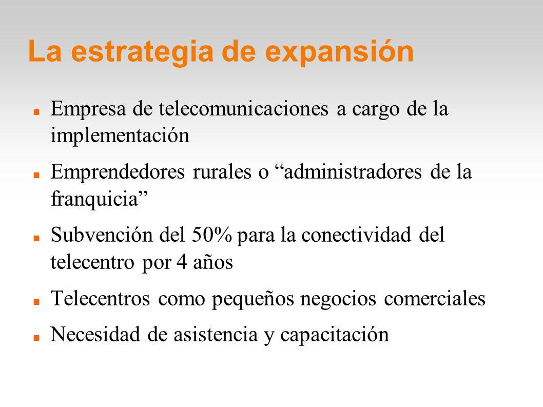 La estrategia de expansión Empresa de telecomunicaciones a cargo de la implementación Emprendedores rurales o administradores de la franquicia Subvenc
