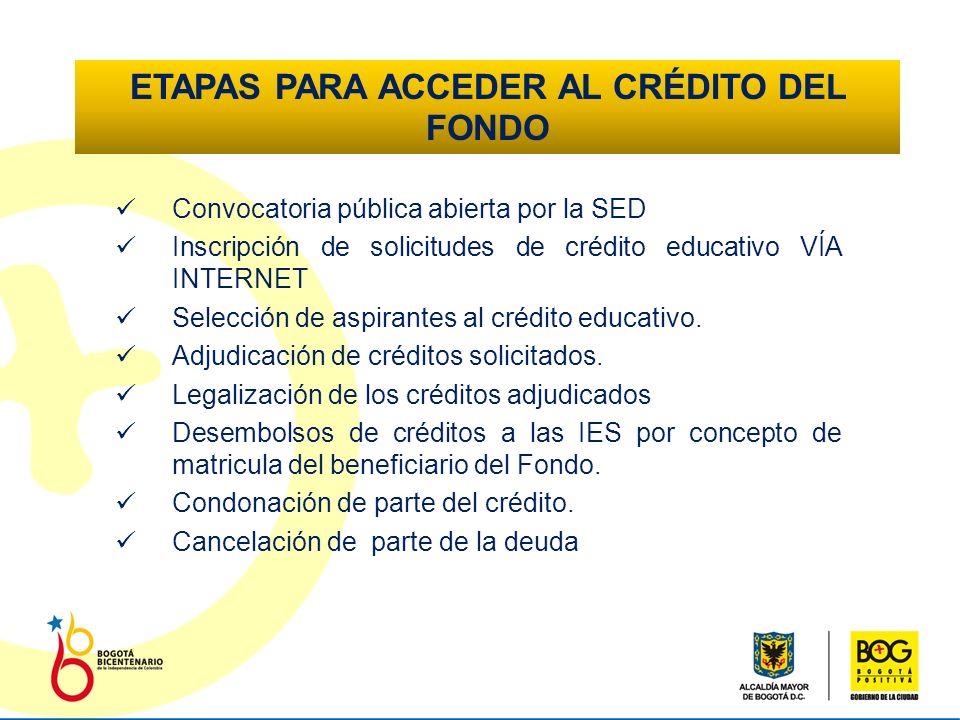ETAPAS PARA ACCEDER AL CRÉDITO DEL FONDO Convocatoria pública abierta por la SED Inscripción de solicitudes de crédito educativo VÍA INTERNET Selección de aspirantes al crédito educativo.