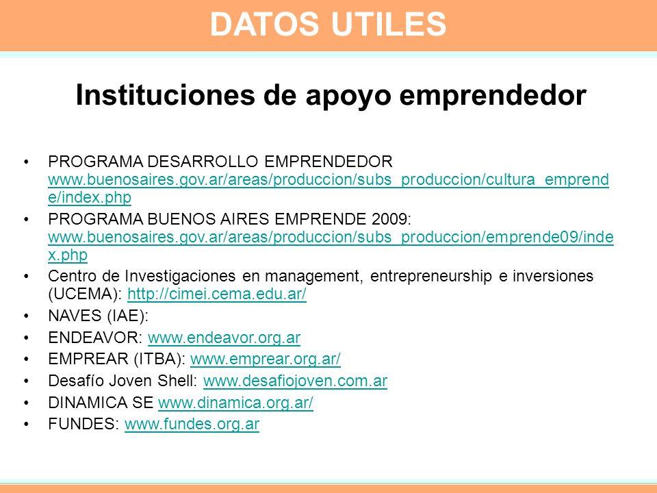 Instituciones de apoyo emprendedor PROGRAMA DESARROLLO EMPRENDEDOR www.buenosaires.gov.ar/areas/produccion/subs_produccion/cultura_emprend e/index.php www.buenosaires.gov.ar/areas/produccion/subs_produccion/cultura_emprend e/index.php PROGRAMA BUENOS AIRES EMPRENDE 2009: www.buenosaires.gov.ar/areas/produccion/subs_produccion/emprende09/inde x.php www.buenosaires.gov.ar/areas/produccion/subs_produccion/emprende09/inde x.php Centro de Investigaciones en management, entrepreneurship e inversiones (UCEMA): http://cimei.cema.edu.ar/http://cimei.cema.edu.ar/ NAVES (IAE): ENDEAVOR: www.endeavor.org.arwww.endeavor.org.ar EMPREAR (ITBA): www.emprear.org.ar/www.emprear.org.ar/ Desafío Joven Shell: www.desafiojoven.com.arwww.desafiojoven.com.ar DINAMICA SE www.dinamica.org.ar/www.dinamica.org.ar/ FUNDES: www.fundes.org.arwww.fundes.org.ar DATOS UTILES