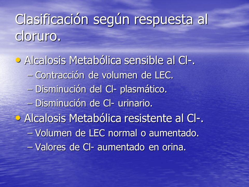 Clasificación según respuesta al cloruro. Alcalosis Metabólica sensible al Cl-. Alcalosis Metabólica sensible al Cl-. –Contracción de volumen de LEC.