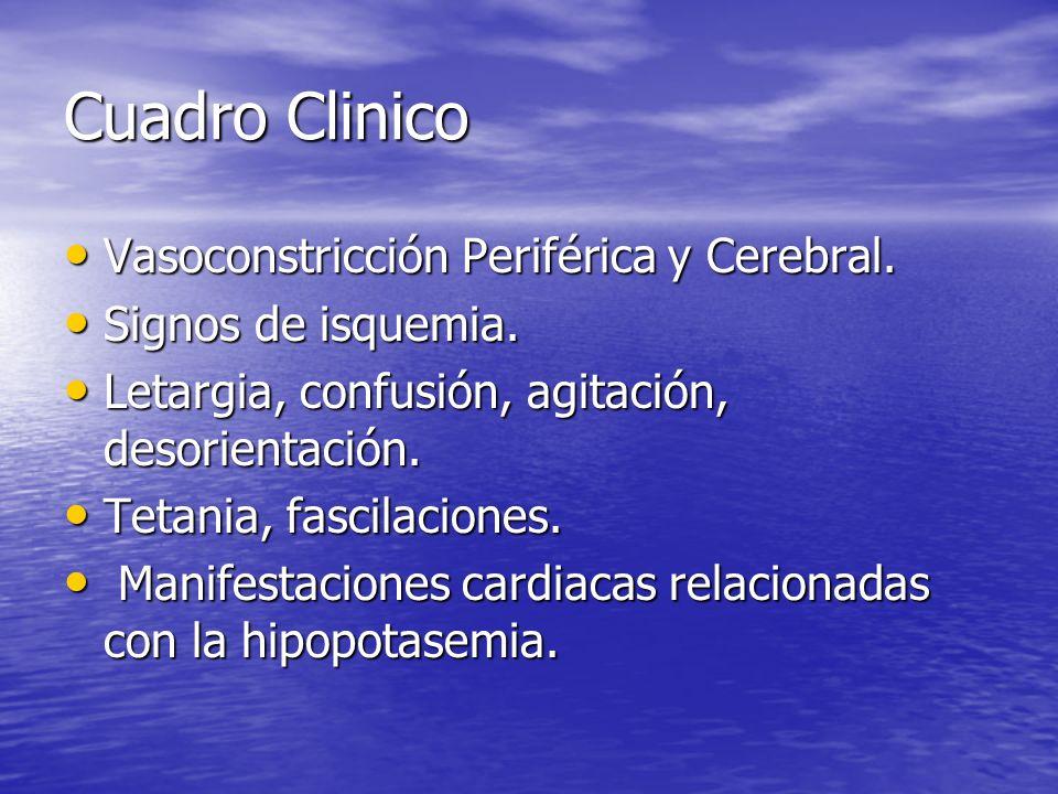 Cuadro Clinico Vasoconstricción Periférica y Cerebral. Vasoconstricción Periférica y Cerebral. Signos de isquemia. Signos de isquemia. Letargia, confu