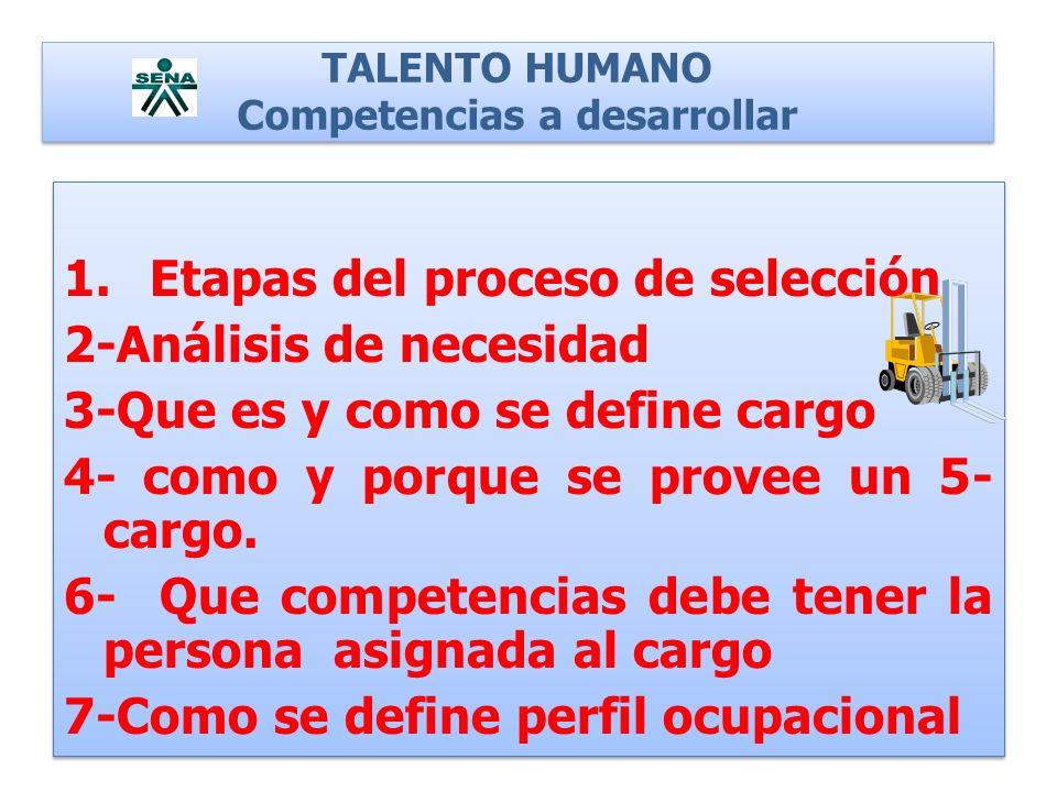 TALENTO HUMANO Competencias a desarrollar 1.Etapas del proceso de selección 2-Análisis de necesidad 3-Que es y como se define cargo 4- como y porque s