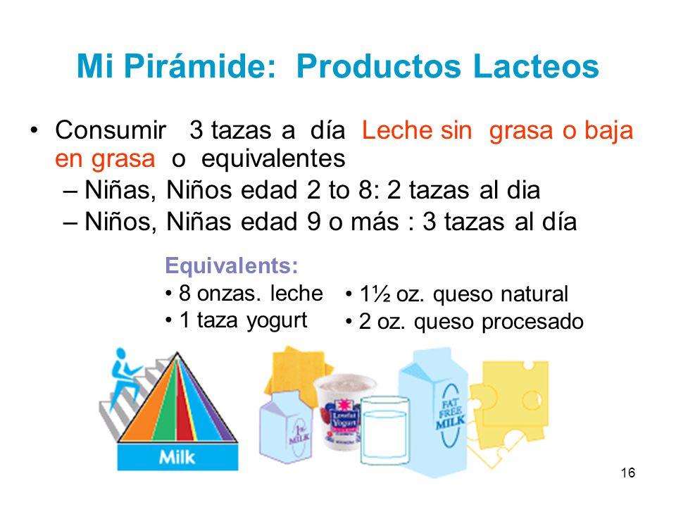 16 Mi Pirámide: Productos Lacteos Consumir 3 tazas a día Leche sin grasa o baja en grasa o equivalentes –Niñas, Niños edad 2 to 8: 2 tazas al dia –Niñ