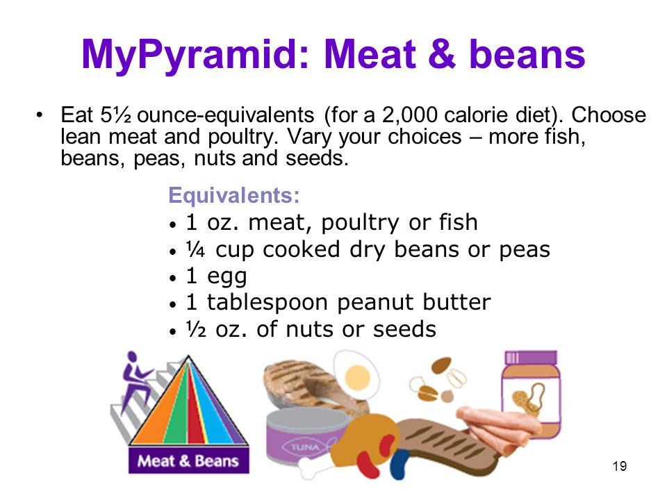 19 MyPyramid: Meat & beans Eat 5½ ounce-equivalents (for a 2,000 calorie diet). Choose lean meat and poultry. Vary your choices – more fish, beans, pe