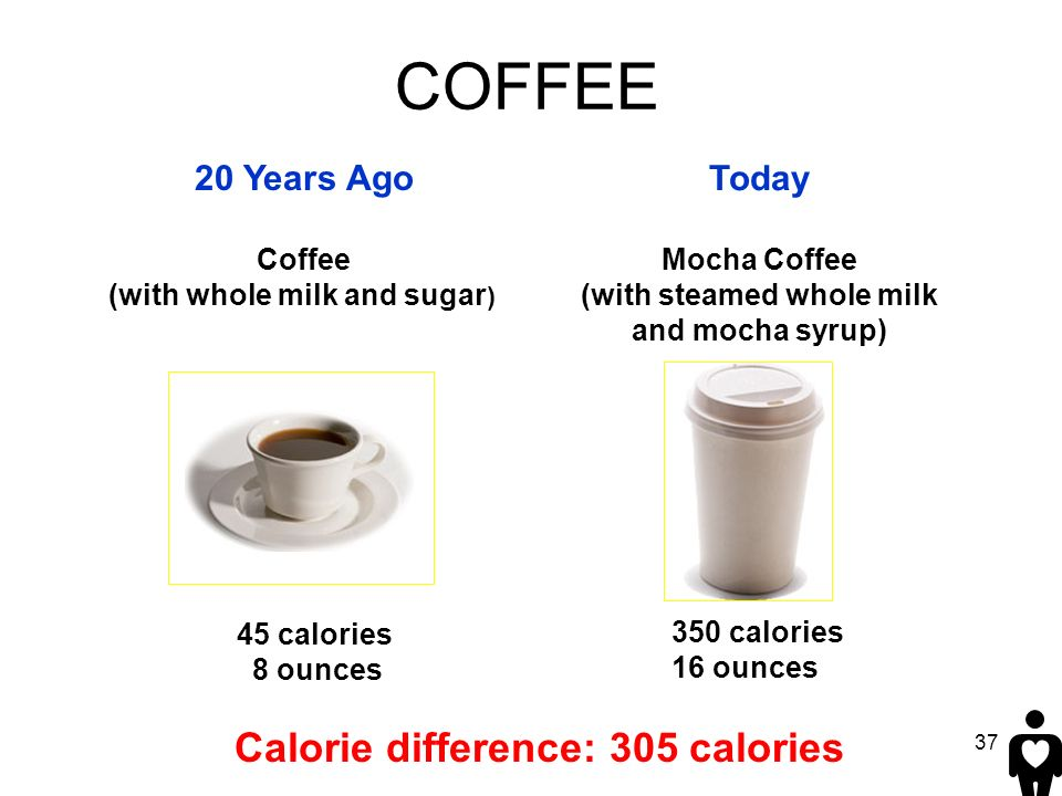 37 COFFEE 20 Years Ago Coffee (with whole milk and sugar ) Today Mocha Coffee (with steamed whole milk and mocha syrup) 45 calories 8 ounces 350 calor