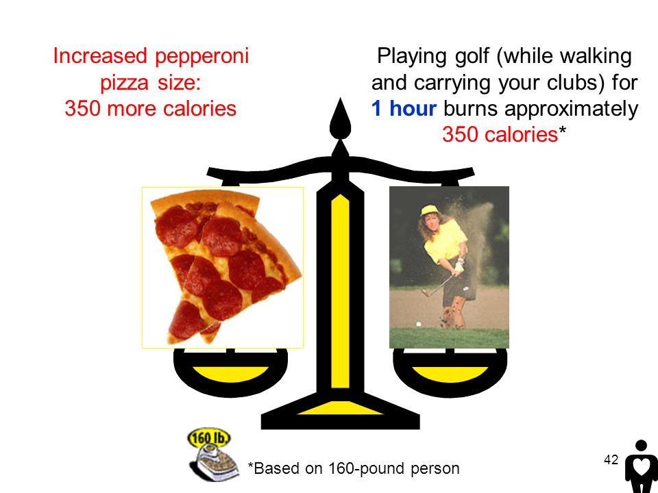 42 Playing golf (while walking and carrying your clubs) for 1 hour burns approximately 350 calories* *Based on 160-pound person Increased pepperoni pi