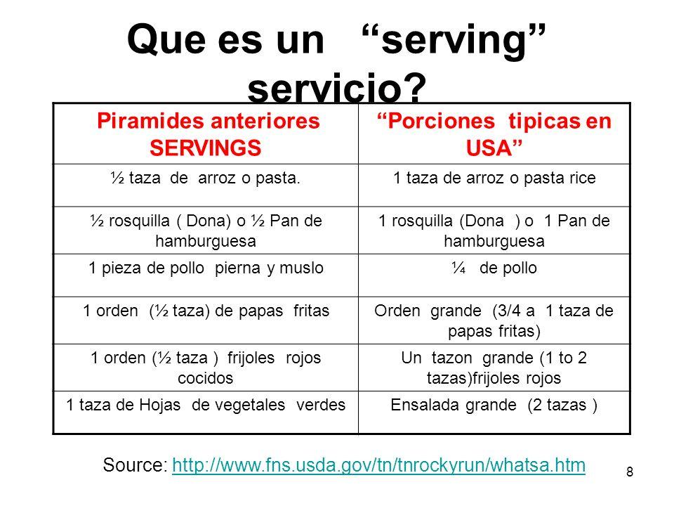 8 Que es un serving servicio? Source: http://www.fns.usda.gov/tn/tnrockyrun/whatsa.htmhttp://www.fns.usda.gov/tn/tnrockyrun/whatsa.htm Piramides anter