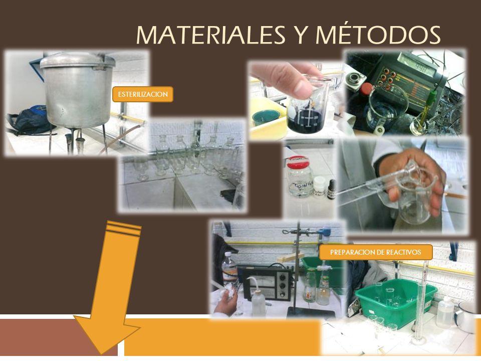 MATERIALES Y MÉTODOS ESTERILIZACION PREPARACION DE REACTIVOS