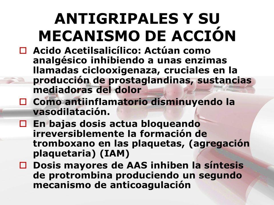 ANTIGRIPALES Y SU MECANISMO DE ACCIÓN Acido Acetilsalicílico: Actúan como analgésico inhibiendo a unas enzimas llamadas ciclooxigenaza, cruciales en l