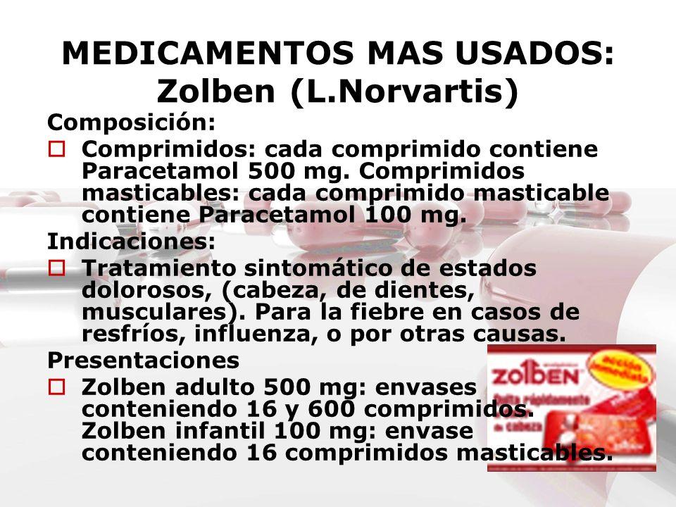 MEDICAMENTOS MAS USADOS: Zolben (L.Norvartis) Composición: Comprimidos: cada comprimido contiene Paracetamol 500 mg. Comprimidos masticables: cada com