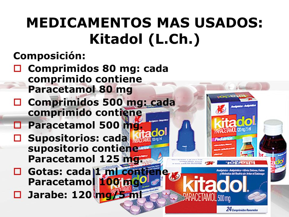 MEDICAMENTOS MAS USADOS: Kitadol (L.Ch.) Composición: Comprimidos 80 mg: cada comprimido contiene Paracetamol 80 mg Comprimidos 500 mg: cada comprimid