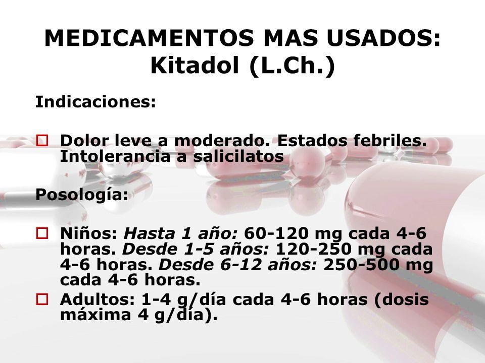 MEDICAMENTOS MAS USADOS: Kitadol (L.Ch.) Indicaciones: Dolor leve a moderado. Estados febriles. Intolerancia a salicilatos Posología: Niños: Hasta 1 a